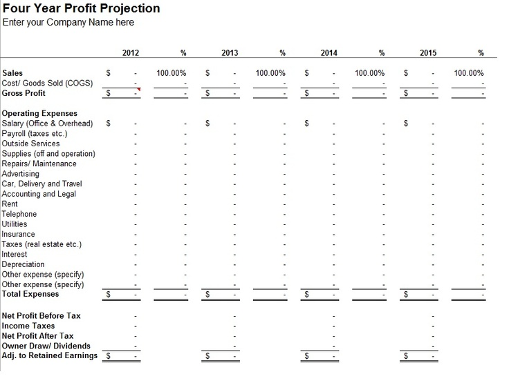annual projection template - 122 best images about accounting ratios and financial