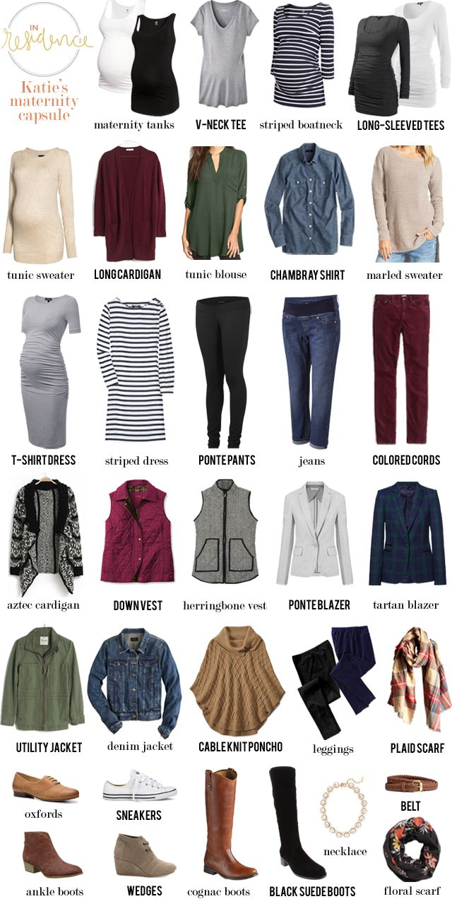 in residence: momma Monday: Katie's maternity capsule
