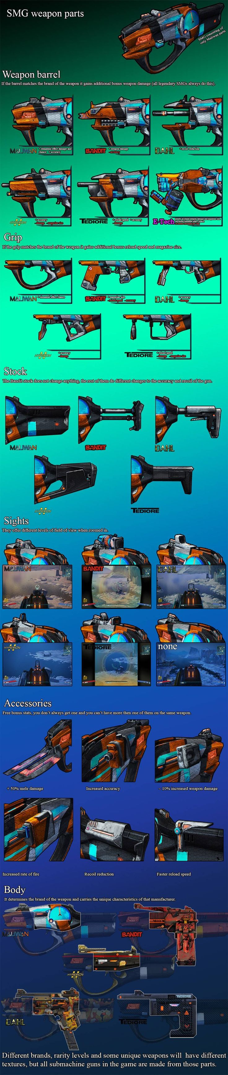 2797fae546c7e3cdec47c5cf7fb678f1--game-mechanics--guns Stilvolle Möbel Schaffrath Online Shop Dekorationen