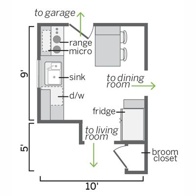 22 best Kitchen Floor Plan images on Pinterest   Kitchen floor plans ...