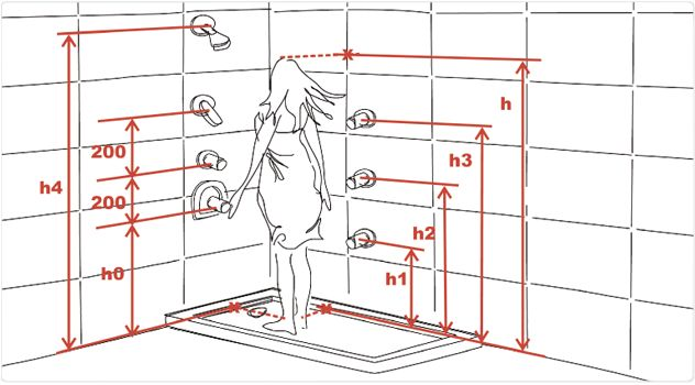 Diagrama instalacion de regadera de ba o for Instalacion griferia ducha