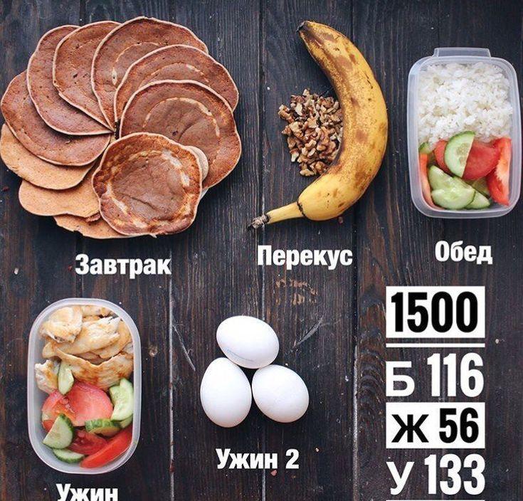 Пример правильного питания для похудения на день