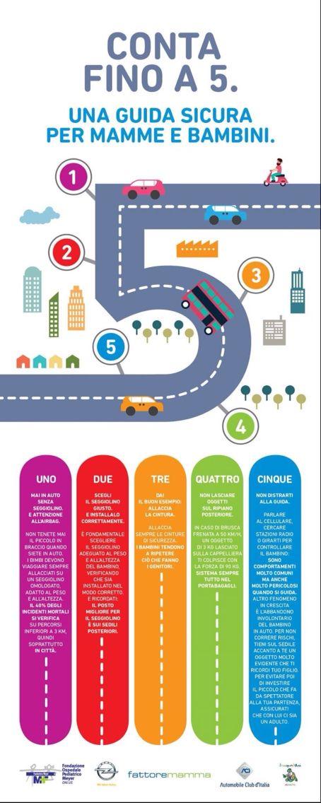 Una guida sicura per mamme e bambini dall'Ospedale Pediatrico Meyer