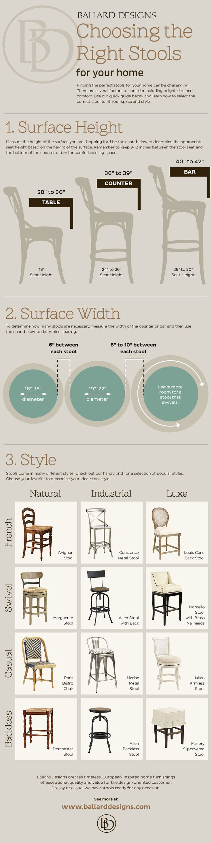 How to Choose the Right Stools for Your Kitchen - http://centophobe.com/how-to-choose-the-right-stools-for-your-kitchen/