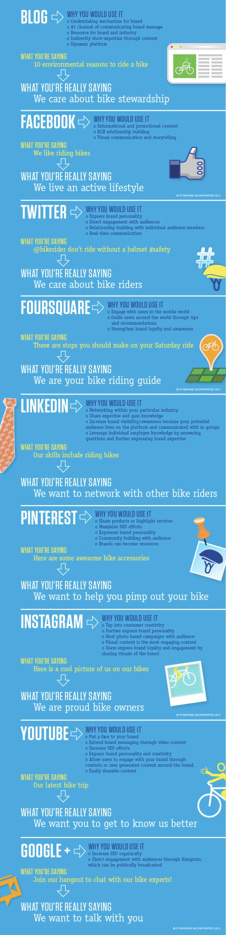 I like the analogy it uses to get through to me. How To Use Social Media To Build A Stronger Brand