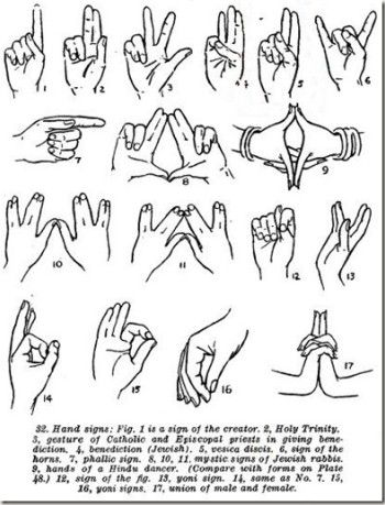 Common Satanic (Kabbalah, Illuminati, Mason) Hand Signs