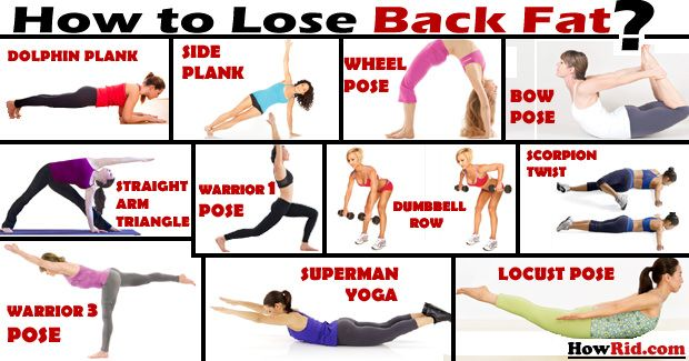 How to Lose Back Fat?