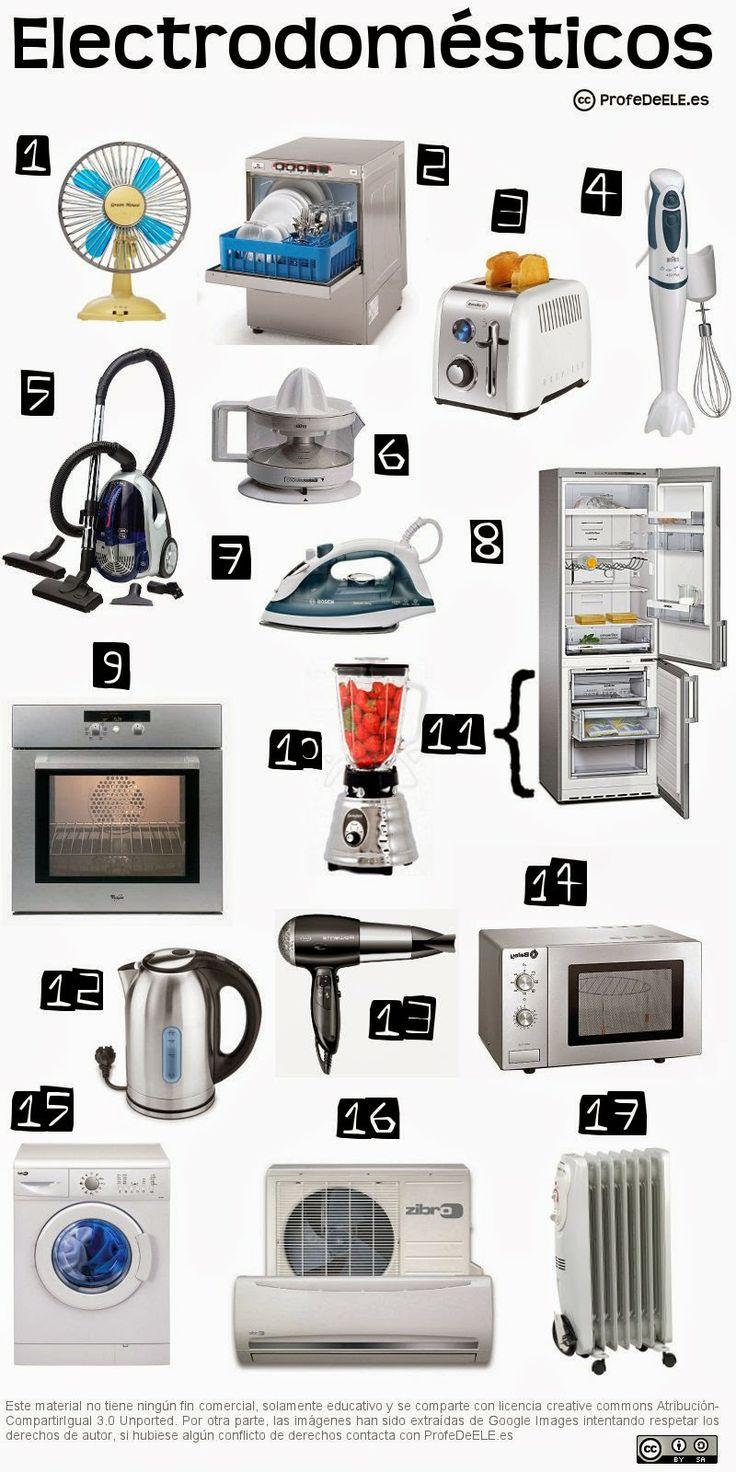 Vocabulario : los electrodomésticos