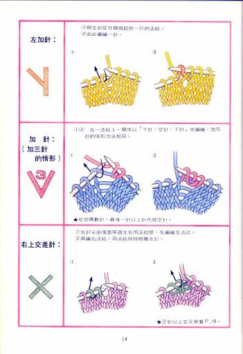 Knitting Symbols By Cet : Best knitting techniques charting abbrevations