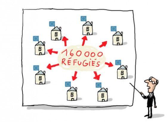 Comment les réfugiés sont-ils répartis dans les différents pays européens ?
