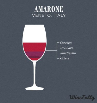 amarone-wine...A medium to full-bodied red wine with bold tannins and notes of fig, dried cranberry, clove, sweet tobacco and leather