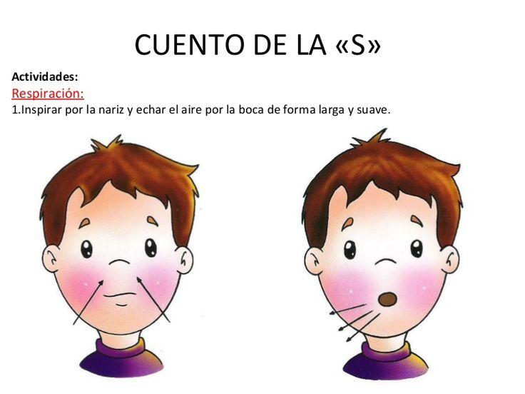 Actividades para mejorar la articulación y la discriminación auditiva y visual de este sonido aislado y en combinación con las vocales