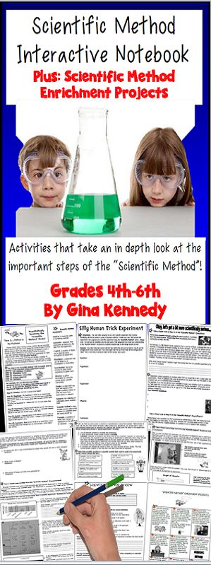 """Complete scientific method (process) Interactive Notebook This """"printable"""" interactive notebook guides the students step-by-step through the Scientific Method. Included are historical examples of great science experiments, practice experiments, student response activities for each step of the process, a review activity,a template to complete their final experiment and much more! $"""