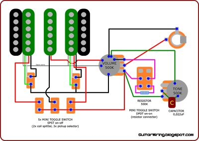 The Guitar Wiring Blog - diagrams and tips: Custom Wiring ...