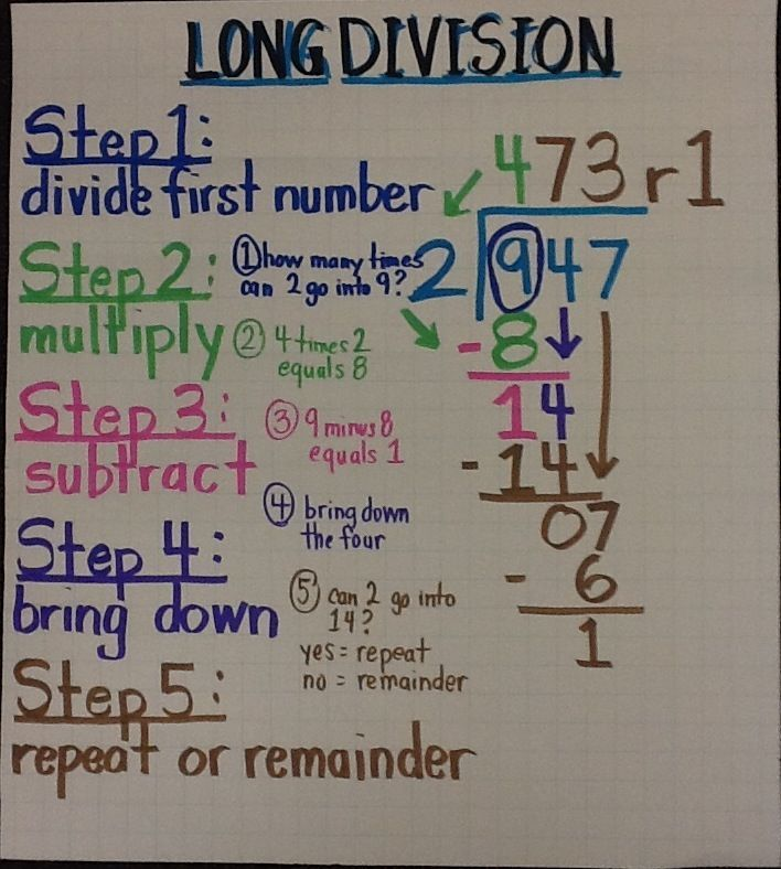 Long Division                                                                                                                                                     More