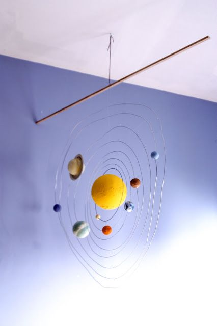 A beautiful solar system mobile - how amazing for a small child to gaze up into the Vedic cosmos! If anyone ever attempts this please post a photo!