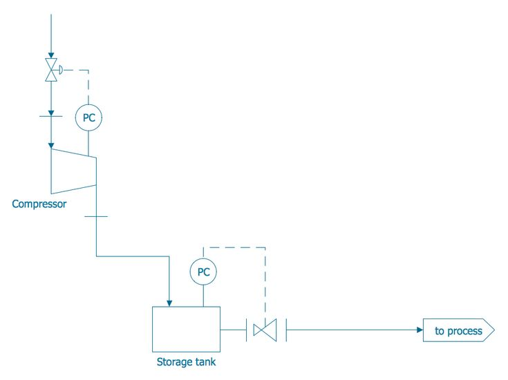 Piping and Instrumentation Diagram Template