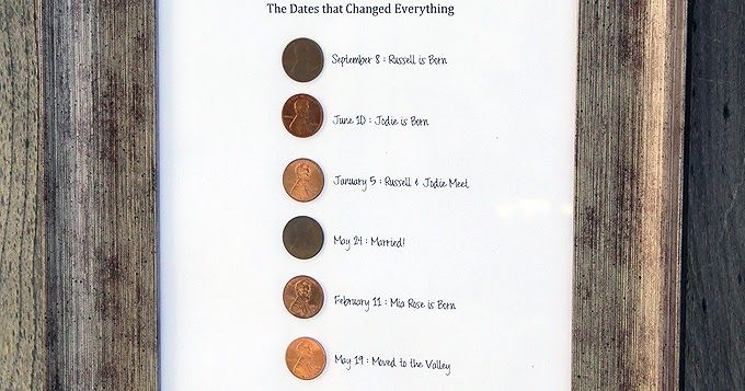 This idea originally came from a keychain I saw on Pinterest . I loved the idea of using pennies from significant years as some sort of deco...