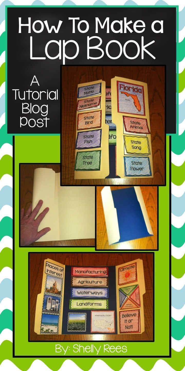 How to Make a Lap Book - Photo examples and directions for a simple lap book. Blog post by Shelly Rees at Appletastic: Blossoming in Fifth Grade.