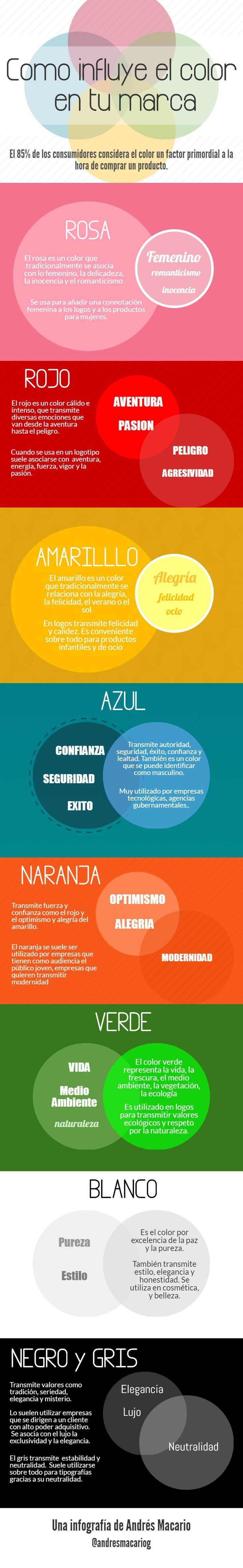 Cómo influye el color en tu marca #infografia
