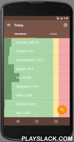 Schroeder's Diet Tracker Lite  Android App - playslack.com ,  Originally written to help a colitis sufferer manage their weight loss, Schroeder's Diet Tracker is a simple, functional App that makes it easy for you to be in complete control of dietary intake.Whether you just want a quick rough guide of how your food intake measures up against guideline daily amounts, or to accurately monitor your salt intake to the milligram, Schroeder's Diet Tracker allows you to do all these things in your…