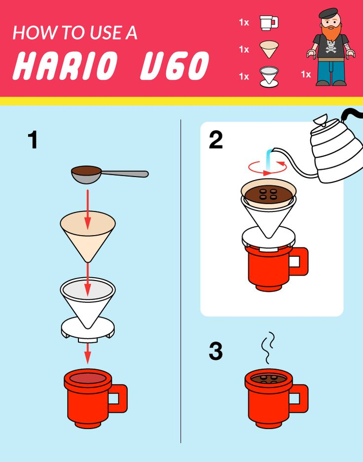 how to brew coffee with a V60 dripper