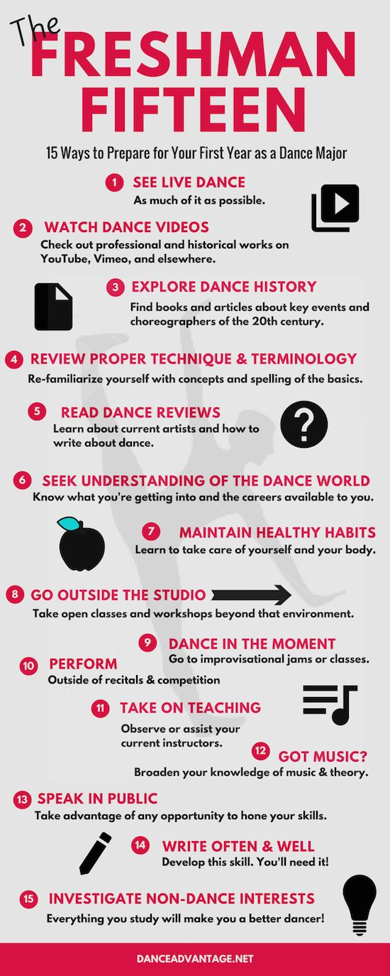 15+Ways+To+Prepare+For+Your+First+Year+As+A+College+Dance+Major