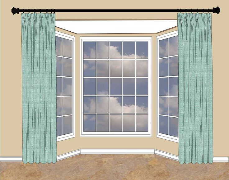 How to use drapes on Bay Windows could do this on mine but wouldn't like the lose the 'room' every time I closed them.