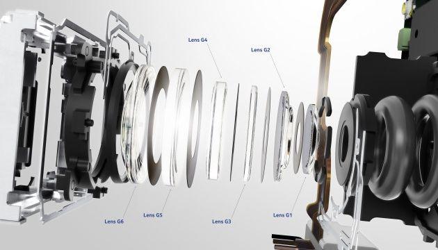 Jak wiele jest dla Ciebie wart aparat w smartfonie? - sonda