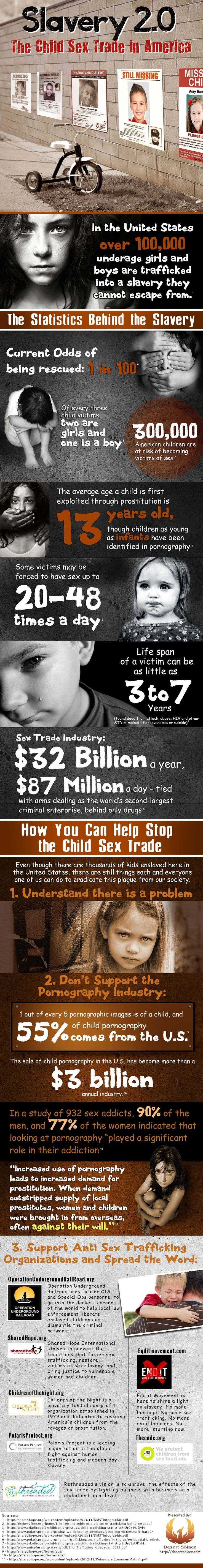 Slavery 2.0: The Child Sex Trade in America – Earthly Mission