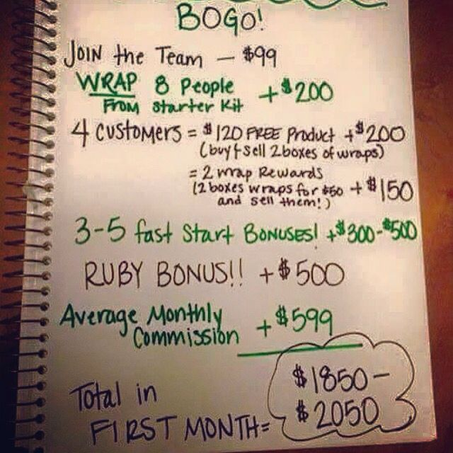 ☀ Good Morning!☀ If you join It Works by 5pm EST today, you get BOGO wraps for $99! That's 8⃣ wraps, Defining Gel, Fab Wrap, business materials and a website! You can sell those 8⃣ wraps and make 2⃣0⃣0⃣. That's doubling your investment right off the bat!  I have 3⃣ spots open on my team! Come join us on our #itworksadventure !