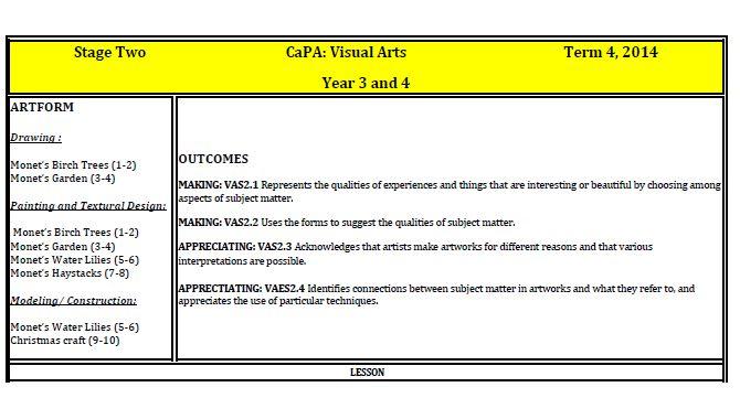Year 3-4 Visual Arts Program Featuring Monet | Teach In A Box