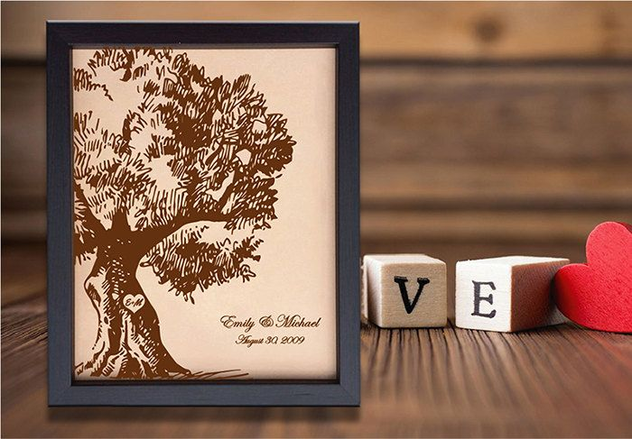 Leather Wedding Anniversary Gift Ideas: 1000+ Ideas About 3rd Anniversary Leather On Pinterest