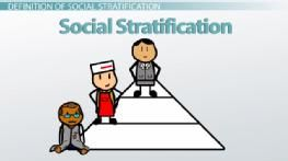 Social stratification --a system that society ranks categories of people in its hierarchy. via study.com