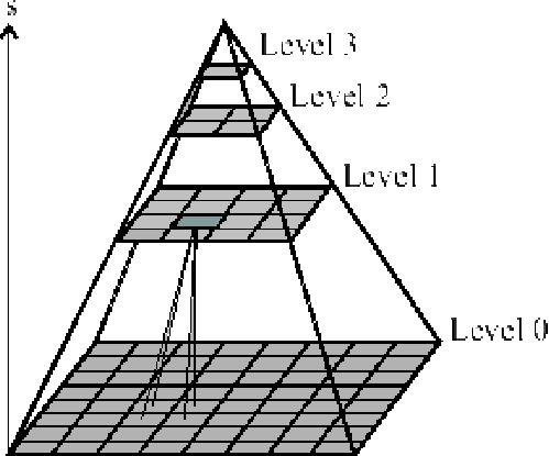 laplacian of gaussian filter example에 대한 이미지 검색결과