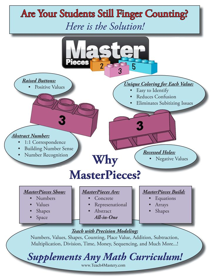 MasterPieces at  www.Teach4Mastery.com Are you students still finger counting?  Here's the Solution.  Make teaching addition, subtraction, multiplication, division, and much more fun and easy for your students with these math manipulatives.  Great for use with traditional, intervention, or special education settings.