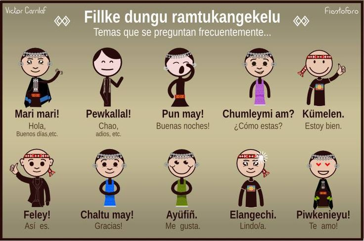Fillke zungu ramtukangekelu / Preguntas que se hacen frecuentemente