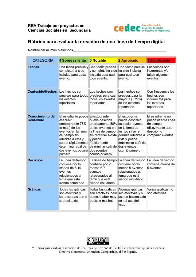 REA Trabajo por proyectos en Ciencias Sociales en Secundaria  Rúbrica para evaluar la creación de una línea de tiempo digi...
