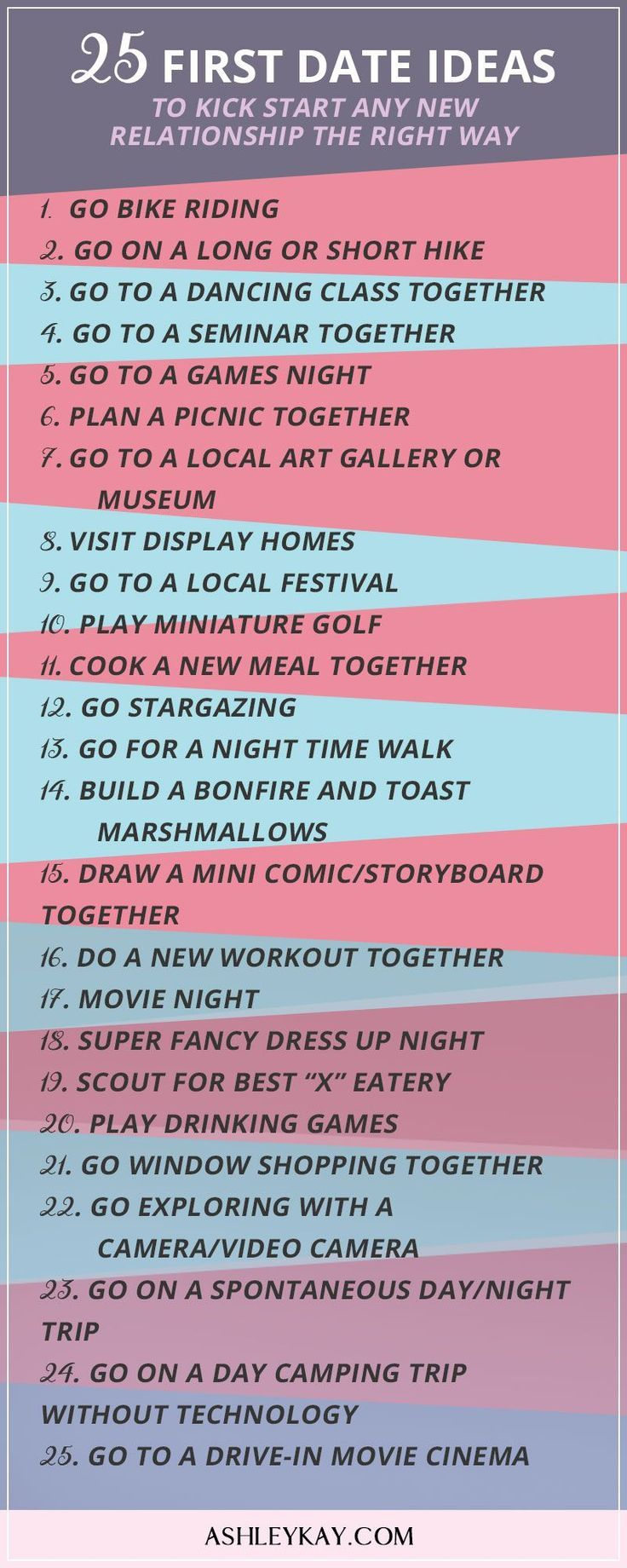 Unique ideas for a first date