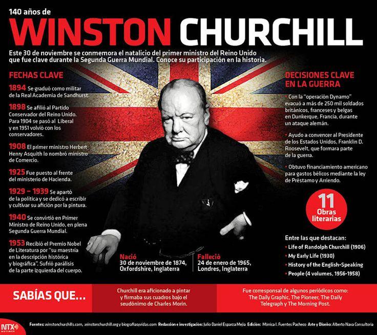 El 30 de noviembre se conmemora el natalicio de Winston Churchill, Primer Ministro del Reino Unido quien fue clave en la Segunda Guerra Mundial. #Infografía