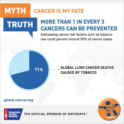 Around the world many believe that cancer is their fate. But, we know prevention and early detection is often possible. Learn more at global.cancer.org.