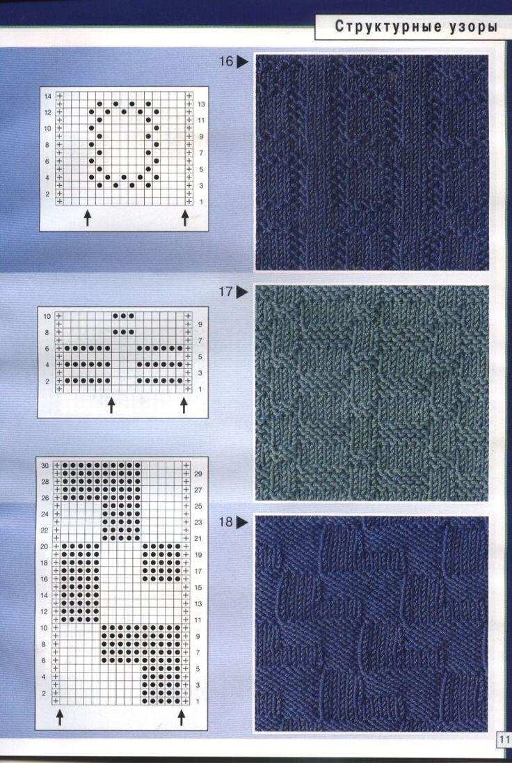 108 best knitting machine images on pinterest knitting cards knitting bankloansurffo Images