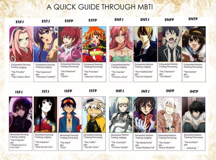 Anime Characters Quiz : Anime gt enfj zodiac birthdays pinterest
