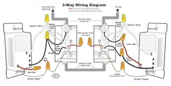 Lutron 3 Way Switch Wiring Diagram In 2020 Dimmer Light Switch Installing A Light Switch 3 Way Switch Wiring