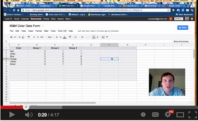 4 Minutes Guide to Creating Graphs and Charts in Google Spreadsheets