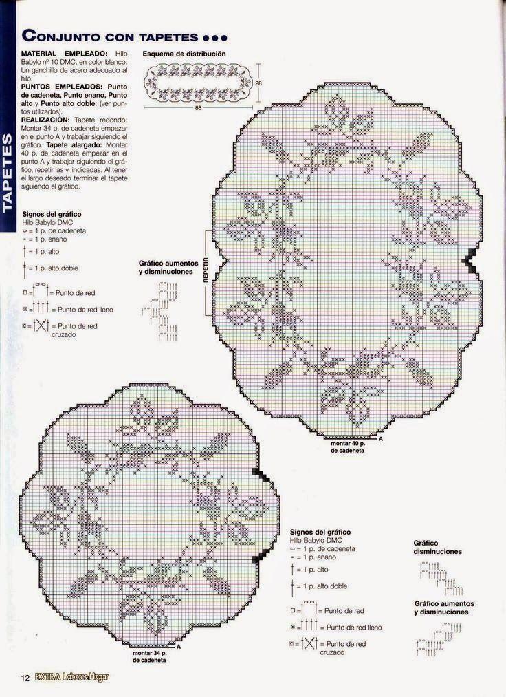 Oltre 25 fantastiche idee su schemi uncinetto filet su - Centri uncinetto camera da letto ...
