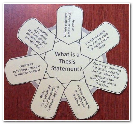 English Essays Examples Instant Essay Creator Online Argumentative Essay Sample High School also Sample Of Synthesis Essay Instant Essay Creator Online  Computersmeetingcf Essay On Science
