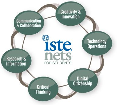 Get resources and tips for ways #students can use #tech to prepare for their future #ISTE: Computers Teacher, Student Teacher, Education Technology, Digital Citizenship, Desks, Ist Net, Common Cores, 21St Century Learning, Lessons Plans Templates