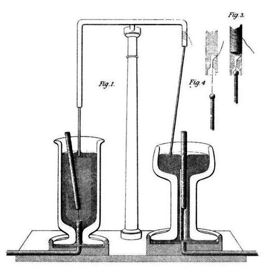 Faraday magnetic rotation. This Day in History: Aug 29,1831: Michael Faraday discovers electromagnetic induction.