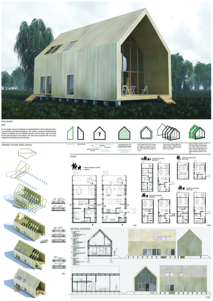 Modern Barn House House Exterior Modern Architecture House plan modern barn